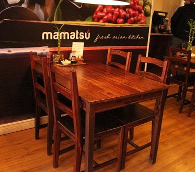 Mamatsu Thai Food Nova Scotia