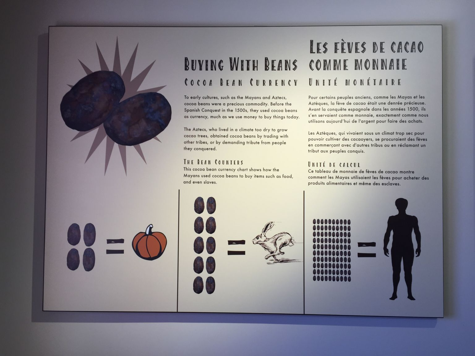 The Chocolate Museum - St  Stephen, NB | The Local Traveler